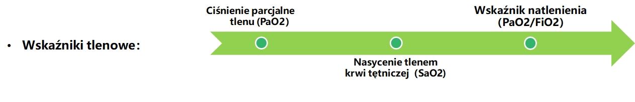 wskaźniki tlenowe - gazometria