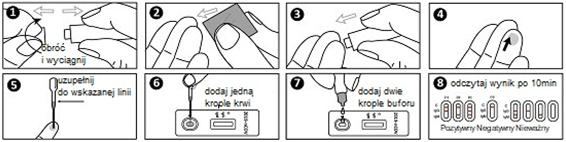Instrukcja oznaczenia